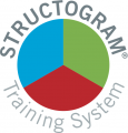 Structogram - Training System